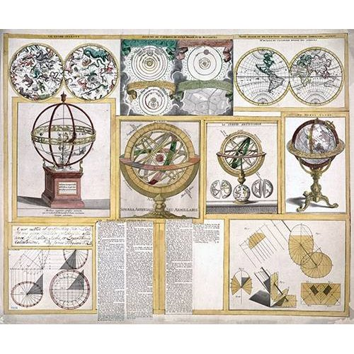 Cuadro -James Ferguson, 1770 - Collection of nine images including astronomical instruments, celestial charts, and a world map-