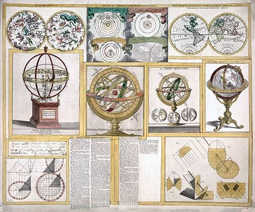 cuadros-de-mapas-grabados-y-acuarelas - Cuadro -James Ferguson, 1770 - Collection of nine images including astronomical instruments, celestial charts, and a world map- - Mapas antiguos - Anciennes cartes