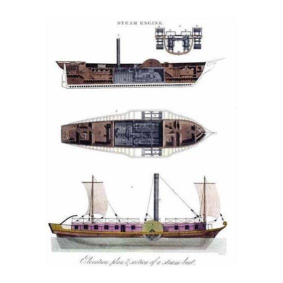 cuadros de mapas, grabados y acuarelas - Cuadro -Elevación, plano y sección de un barco a vapor -