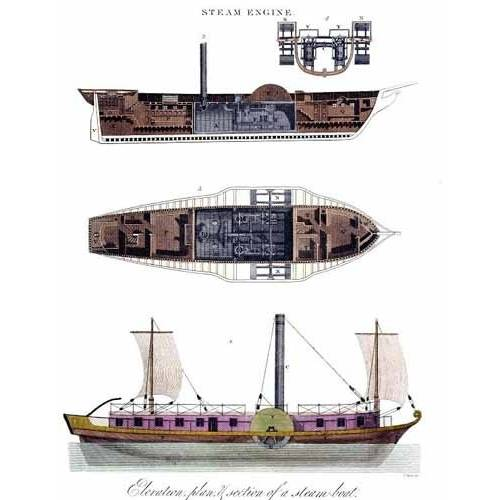 Cuadro -Elevación, plano y sección de un barco a vapor -