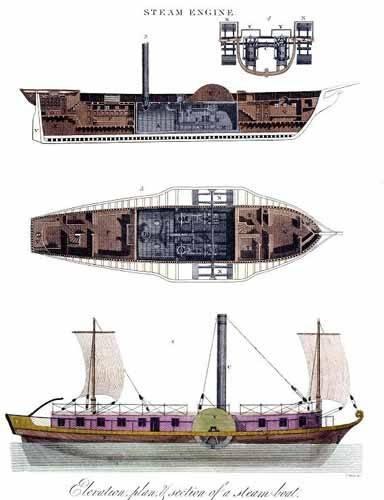 cuadros-de-mapas-grabados-y-acuarelas - Cuadro -Elevación, plano y sección de un barco a vapor - - _Anónimo Americano